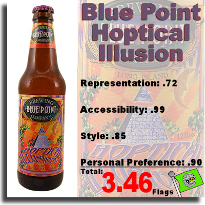 Blue Point Hoptical Illusion