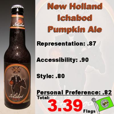 New Holland Ichabod