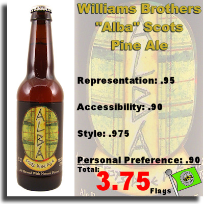 Williams Brothers Alba Scots Pine Ale